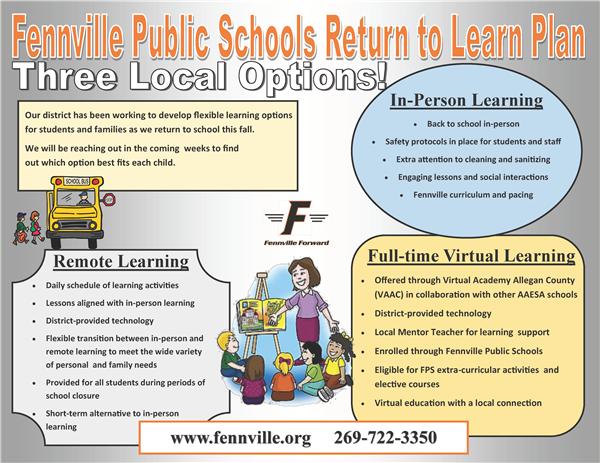FPS Return to Learn Local Options!
